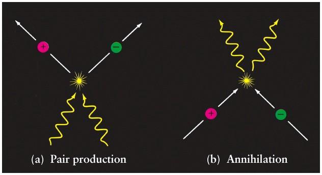 annihilate-antimatter