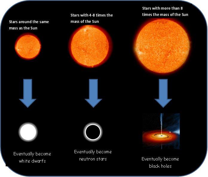 neutron-star-size