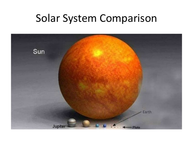 solar-system-size-comparison-4-638