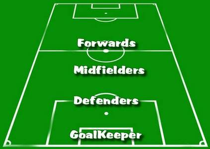 positions-football